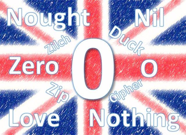 How to Say 0 inEnglish
